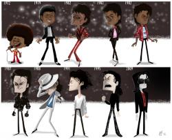 Эволюция Майкла Джексона