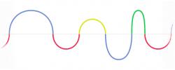Генрих Герц на праздничном логотипе Google