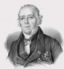 Шарль Огюстен де Кулон