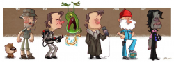 Эволюция персонажей Билла Мюррея