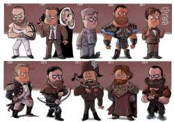 Эволюция персонажей Рассела Кроу