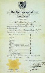 Табель Альберта Эйнштейна из выпускного класса в школе Арау