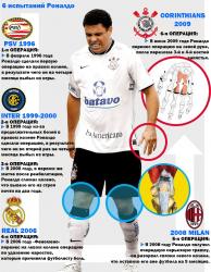 6 испытаний Роналдо