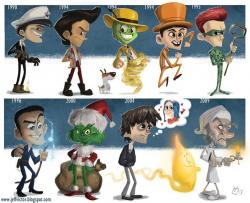 Эволюция персонажей Джима Керри